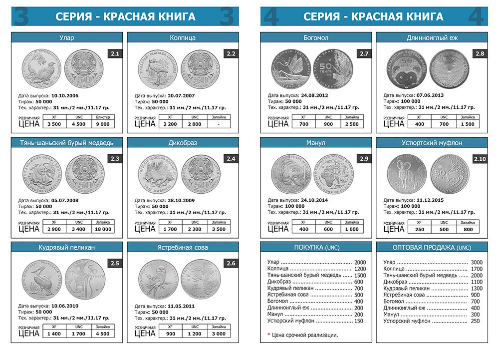 Список монет казахстана стоимость монет гвс